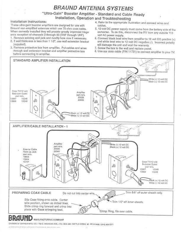 Braund Antenna Manual